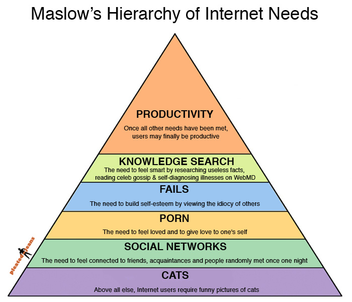 maslows hierarchy of internet needs Social Media Weekend: 11 Social Media Cartoons